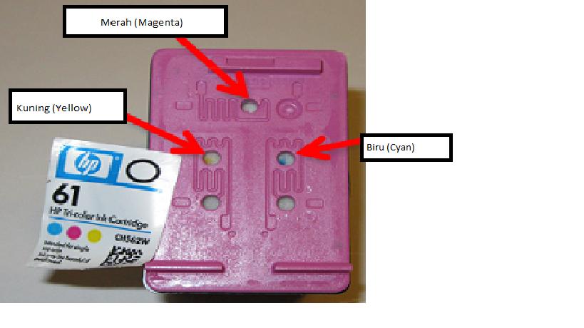 Refill Tinta Printer HP Deskjet 1000